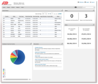 Adp streamline payroll reviews ratings trustradius screenshot streamonline data hub fandeluxe Choice Image