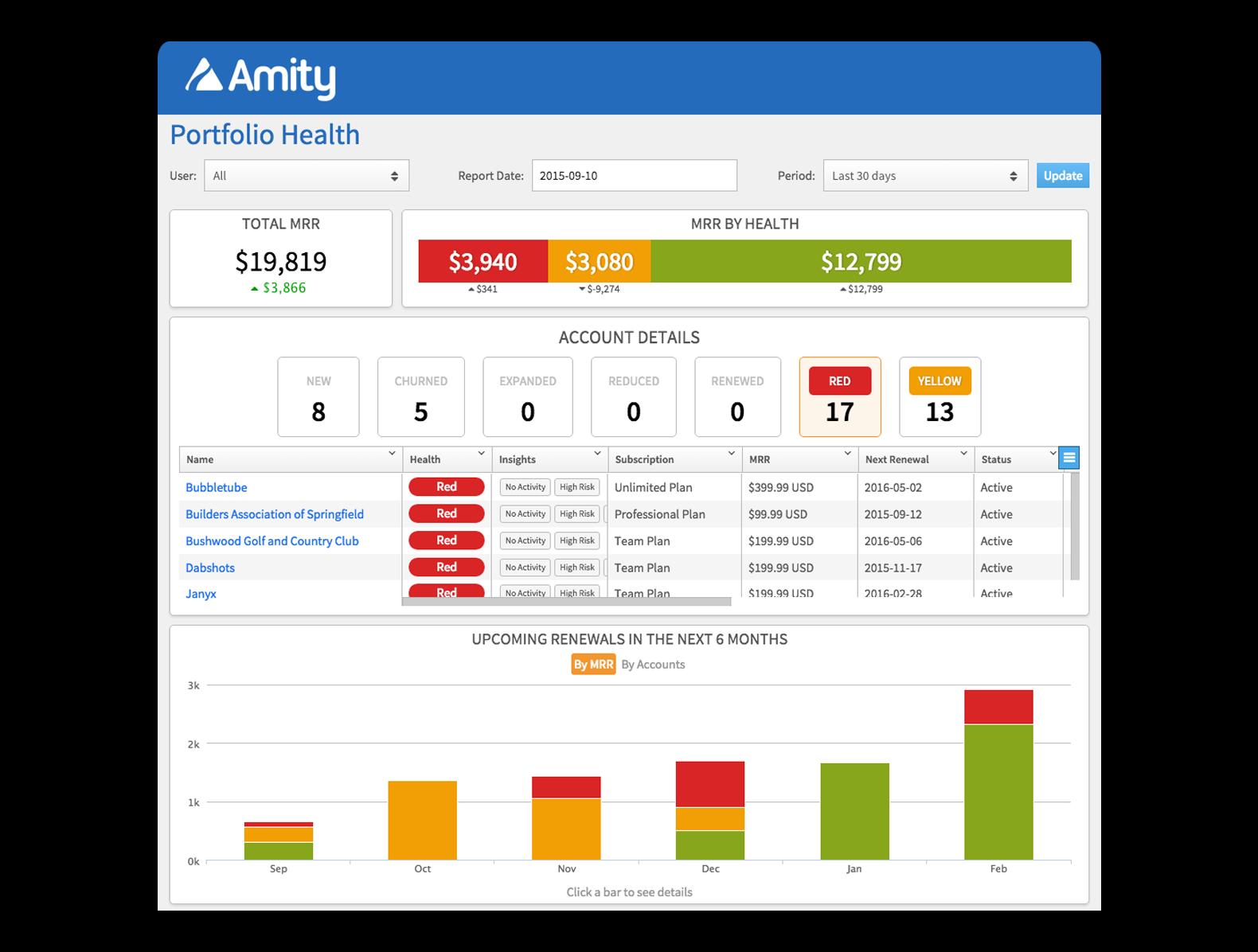 Amity Reviews Amp Ratings Trustradius