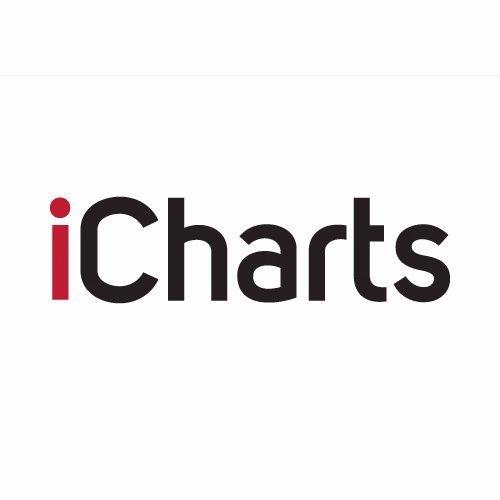 iCharts for NetSuite logo